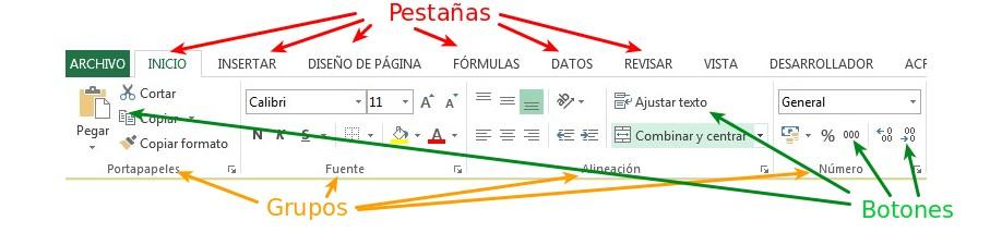 Pestañas, grupos y botones en Excel